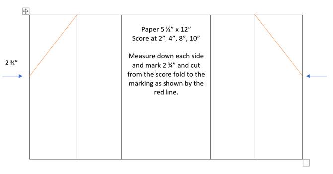 Double Gate Card Measurements